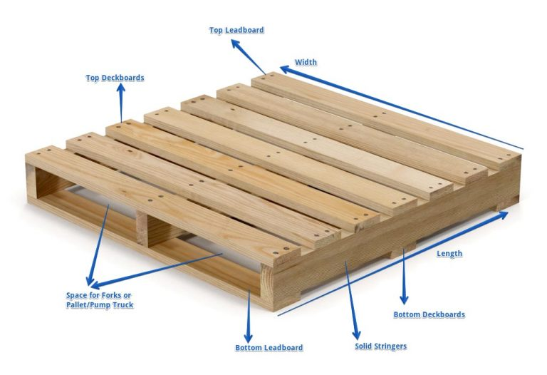 pallet 48 by 40 pallets